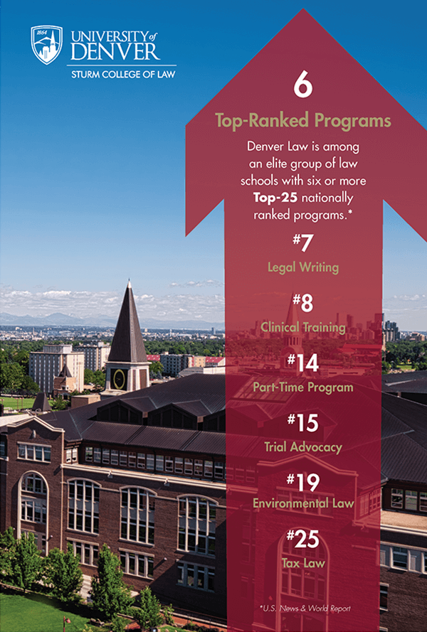 6 Top-Ranked Programs; Denver Law is among an elite group of law schools with six or more Top-25 nationally ranked programs: #7 Legal Writing, #8 Clinical Training, #14 Part-Time Program, #15 Trial Advocacy, #19 Environmental Law, #25 Tax Law