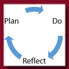plan do reflect image