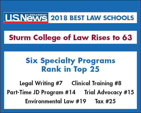 Sturm College of Law ranked 63 by US News and World Report in 2018